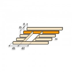 Dimensionnement d'une enchevêtrure